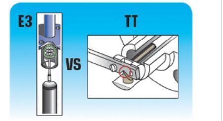 液位测量的可靠性:置换液位计与扭矩管