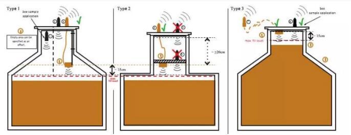 金属盖子会影响磁性翻板液位计的水井水位测量吗?1